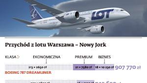 Dreamliner a Boeing 767. Przychód LOT z lotu Warszawa-Nowy Jork, fot. materiały prasowe