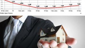 Banki znów każą płacić więcej za kredyty hipoteczne