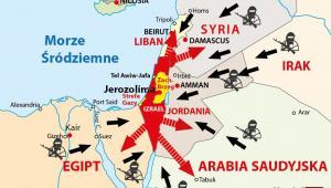 Punkt zapalny: Izrael