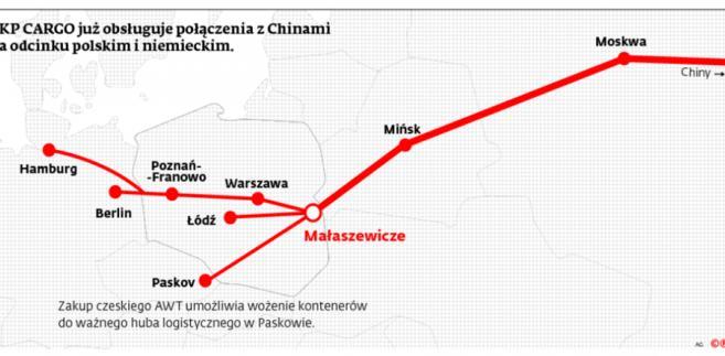 PKP CARGO już obsługuje połączenia z Chinami na odcinku polskim i niemieckim