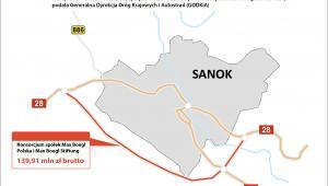 Obwodnica Sanoka - najtańsza oferta