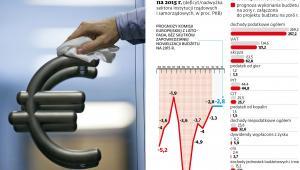 Deficyt sektora finansów publicznych 2015