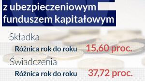 Polisolokaty (infografika Dariusz Gąszczyk)