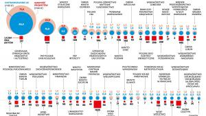 50 największych beneficjentów funduszy unijnych 2007-2013