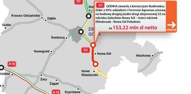 S3 - Niedoradz - Nowa Sól Południe