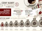 Szykuje się seria podwyżek cen kawy w Polsce. Napój będzie coraz trudniej dostępny