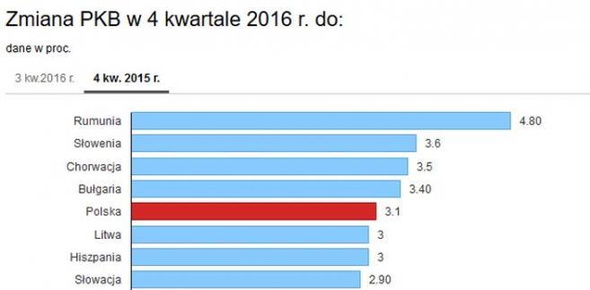 PKB w 4kw.2016