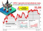 Zmowa OPEC już nie działa. Amerykanie zwiększają wydobycie, cena ropy spada