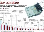 Inwestycyjna stagnacja na GPW. Winne są państwowe blue chipy