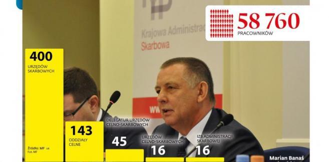 Krajowa Administracja Skarbowa w liczbach