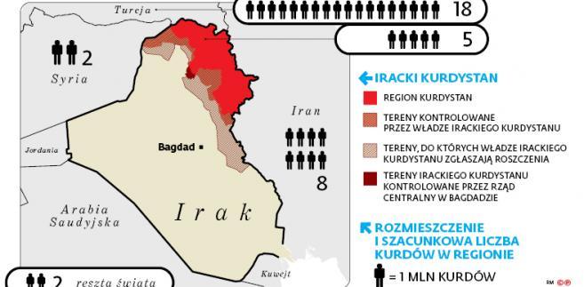 Rozmieszczenie i szacunkowa liczba Kurdów w regionie