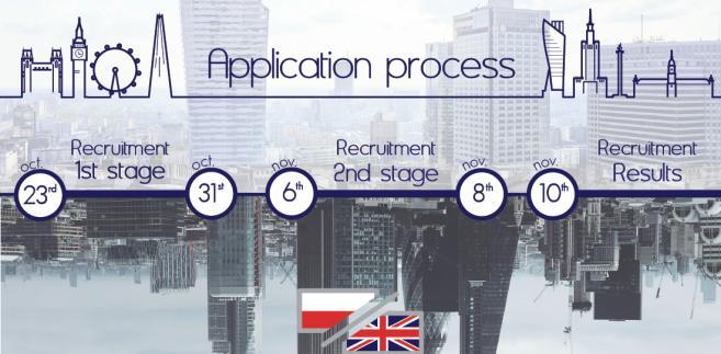 British Polish Investment Alliance