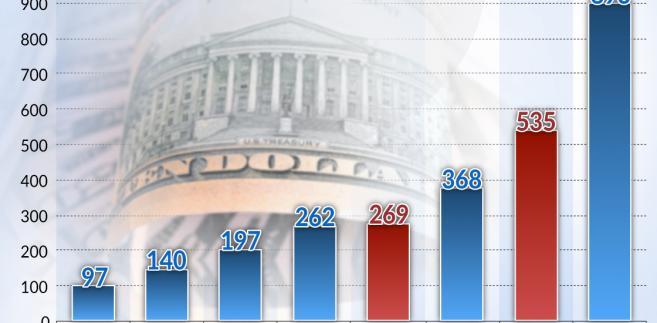 Kapitalizacja-firm-vs-kryptowaluty (graf. Obserwator Finansowy)