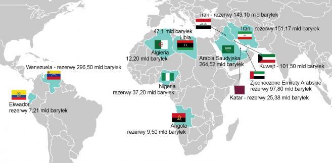Kraje OPEC i ich rezerwy ropy naftowej
