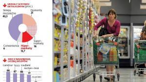 Hipermarkety najsłabsze z dużych sklepów