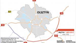 Obwodnica Olsztyna odcinek Olsztyn Zachód - Olsztyn Południe