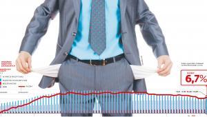 Wskaźnik kredytów zagrożonych