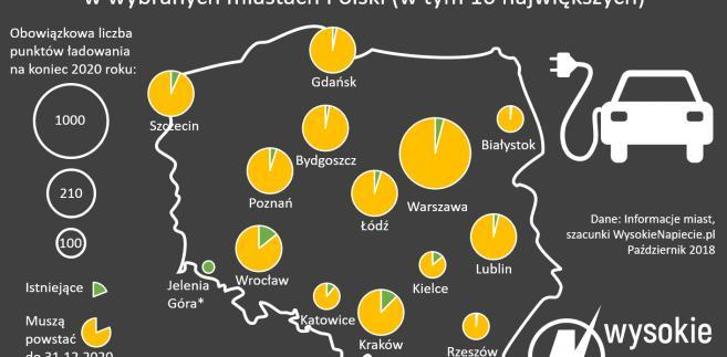 mapa stacji ładowania EV